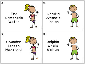 Beach Bum Categories