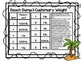 Beach Bump-Two Games for Converting Customary Units of Weight