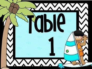 Beach - Ocean Classroom Decor:  Black, White, Turquoise