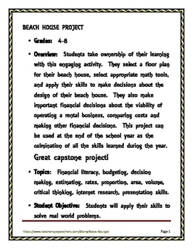 Beach House Project:  Capstone, Financial Literacy, Application of Rates