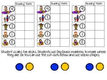 Beach Marzano Learning Scale