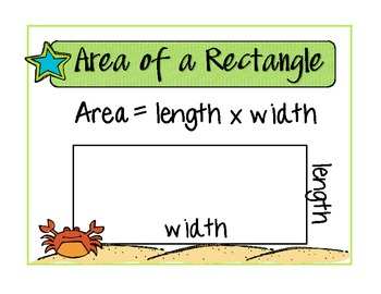 Beach Math Formulas