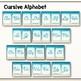 Beach & Ocean Print & Cursive Alphabets Classroom Decor Blue & Tan