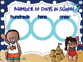Beach/ Ocean themed Days in School poster