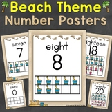 Beach Theme Number Posters