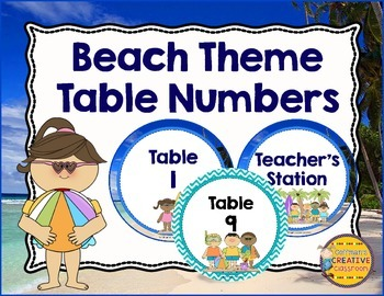 Beach Theme- Table Numbers