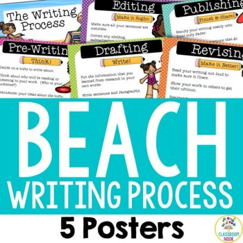 Beach Theme:  Writing Process Posters