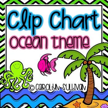 Beach Themed Chip Chart for Behavior Management