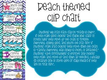 Beach Themed Clip Chart for Behavior