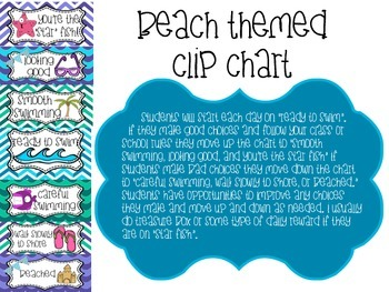 Beach Themed Clip Chart for Behavior