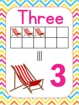 Beach Themed Number Posters