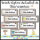 Beach Themed EDITABLE Student Name Tags