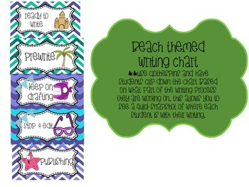 Beach Themed Writing Process Anchor Chart