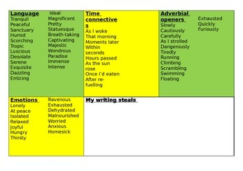 Beach Writing language mat (descriptions)