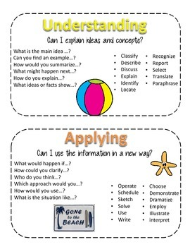 Beach themed Bloom's Taxonomy Guided Reading Cards