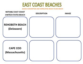 Beaches:  East Coast Ocean Meets Sand (Come Explore the U.S. Coastline)