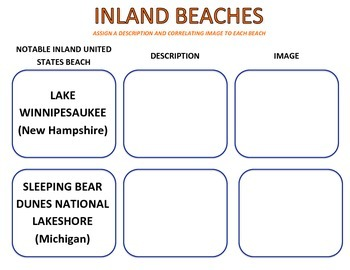 Beaches:  Inland Beaches and Lakes (Come Explore the United States)