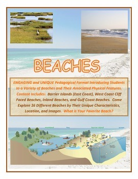 Beaches:  Water Ocean and Sand - SO MUCH FUN! (Famous United States Beaches)