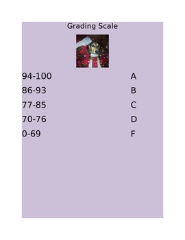 Beagle Grading Scale Poster