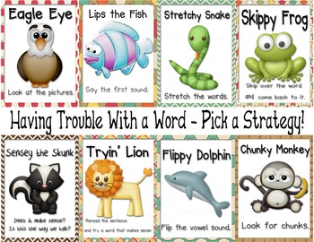 Reading Strategies - Beanie Baby Anchor Chart