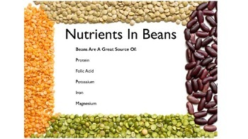Beans PowerPoint