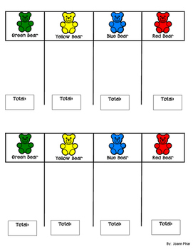 Bear Counters Graphing