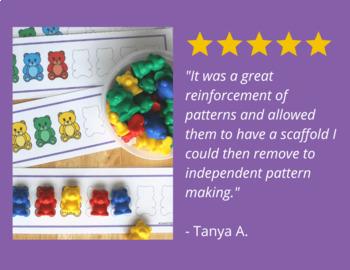 Patterning Activities for Preschool and Kindergarten ...