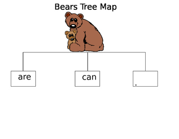Bear Tree Map