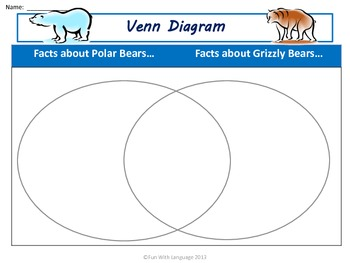 Bears: Graphic Organizers KWL Chart, Venn Diagrams, Classifying for Common Core