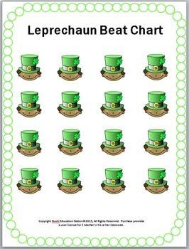 Beat Charts
