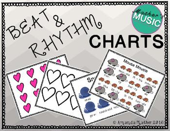Beat & Rhythm Charts