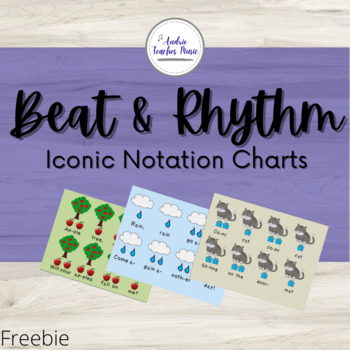 Beat & Rhythm Iconic Notation Charts