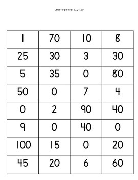 Beat the Clock! Multiplication