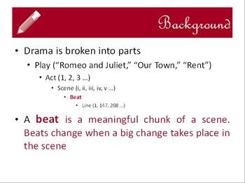 Before you read Shakespeare: drama plot analysis practice - lesson & framework