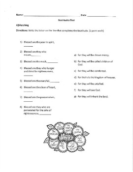 Beatitudes Test Package