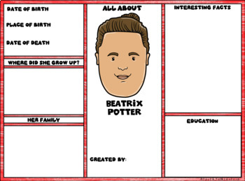 Beatrix Potter Digital Research Brochure in Google Slides™