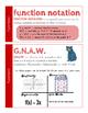 Beautiful Functions Word Wall - Algebra II or Precalculus