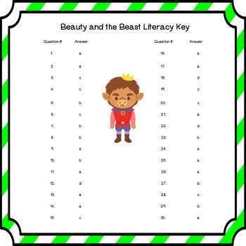 Beauty and the Beast Fairy Tale Literacy Comprehension Questions