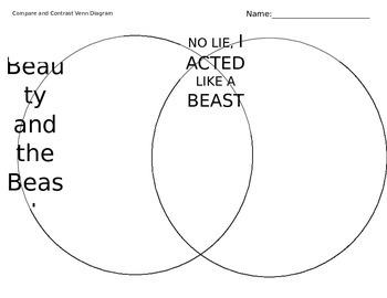 Beauty and the Beast Venn diagram