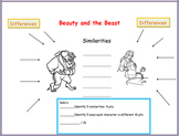 Beauty and the Beast compare/contrast graphic organizer with rubric