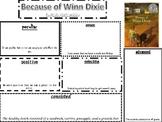 Because Of Winn Dixie Treasures Reading Series Vocabulary