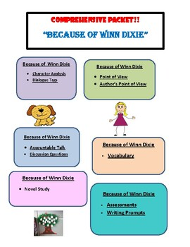 Because of Winn Dixie: A Comprehensive Packet
