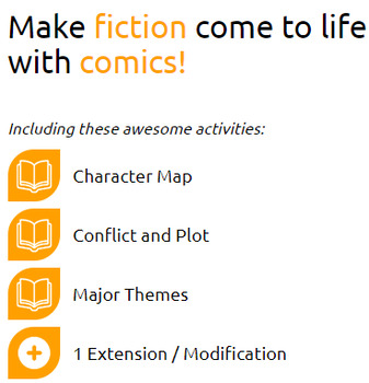 Because of Winn-Dixie Activities: Character Map, Conflict and Plot, Major Themes