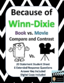 Because of Winn Dixie Book vs. Movie Compare and Contrast