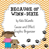 Because of Winn Dixie Cause and Effect Graphic Organizer