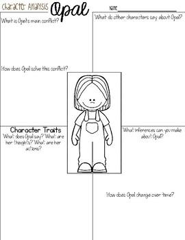 Because of Winn-Dixie: Character Analysis (graphic organizers)