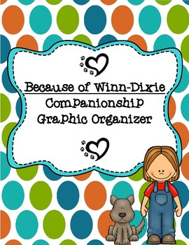 Because of Winn-Dixie Character Companionship Graphic Organizer