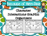 Because of Winn-Dixie Character Interactions Graphic Organizers