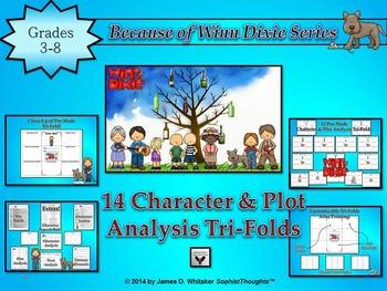 Because of Winn-Dixie Character and Plot Analysis Tri-Folds