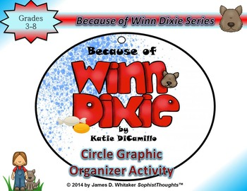 Because of Winn-Dixie Circle Graphic Organizer Activity